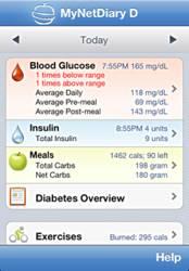 MyNetDiary iPhone Diabetes Tracker